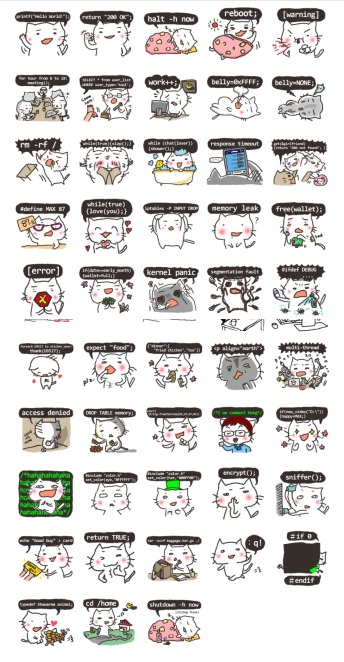 Cats Lovely Engineer Stickers